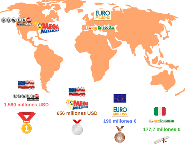 Mapa de grandes loterías del mundo